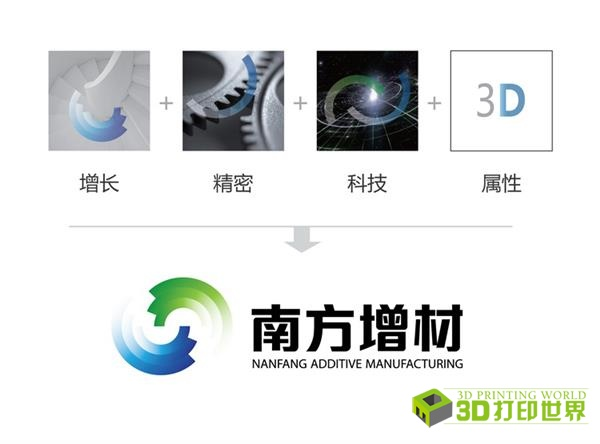 nanfang-additives-ebm-metal-3d-printing-used-for-oil-and-gas-pipelines-for-the-first-time-1.jpg